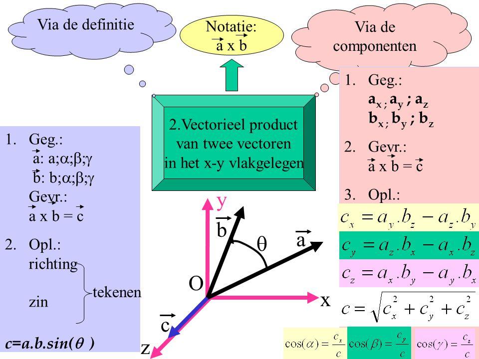 2.Vectorieel product van twee vectoren