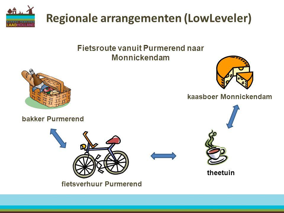 Regionale arrangementen (LowLeveler)