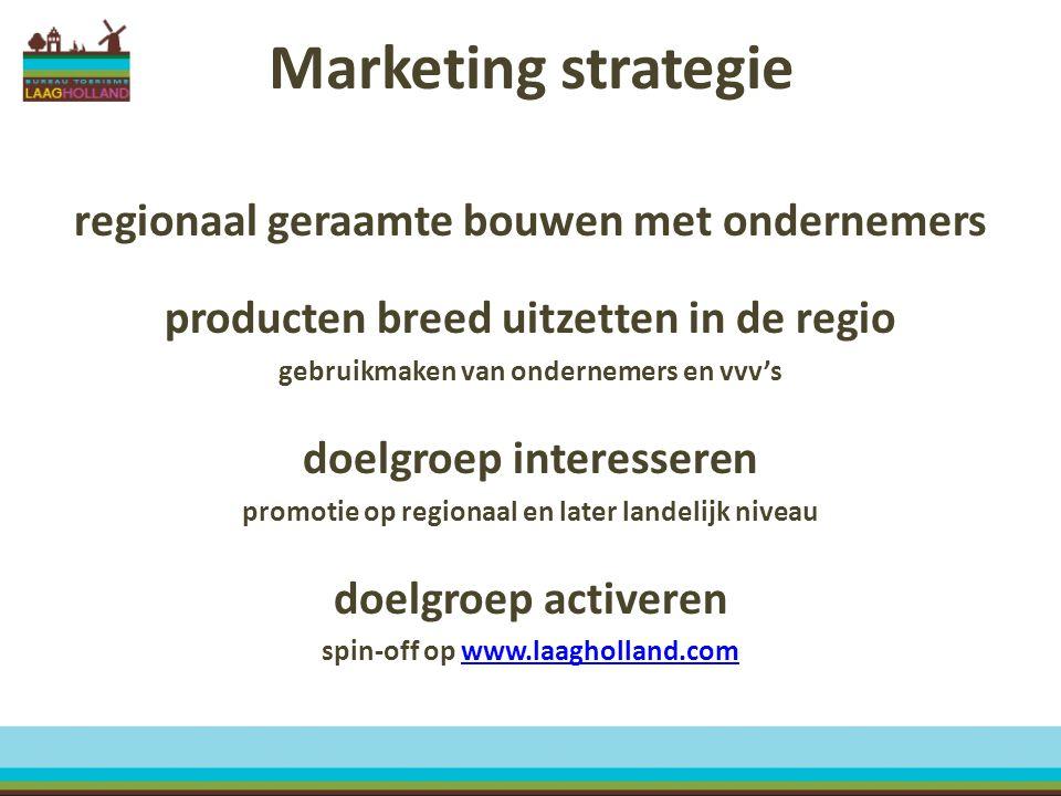 Marketing strategie regionaal geraamte bouwen met ondernemers