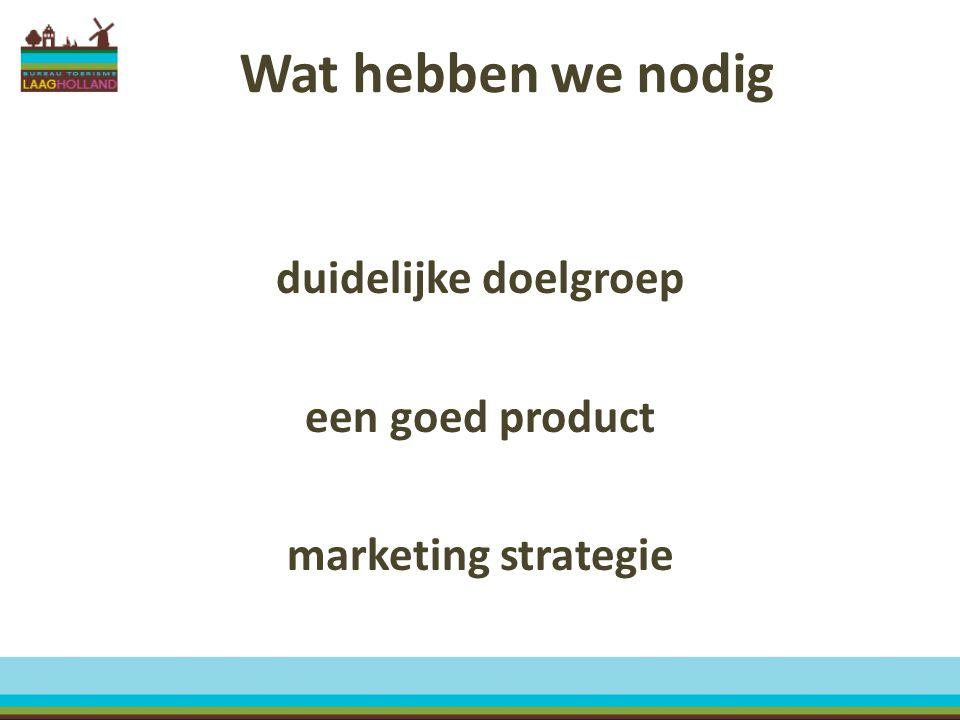 duidelijke doelgroep een goed product marketing strategie