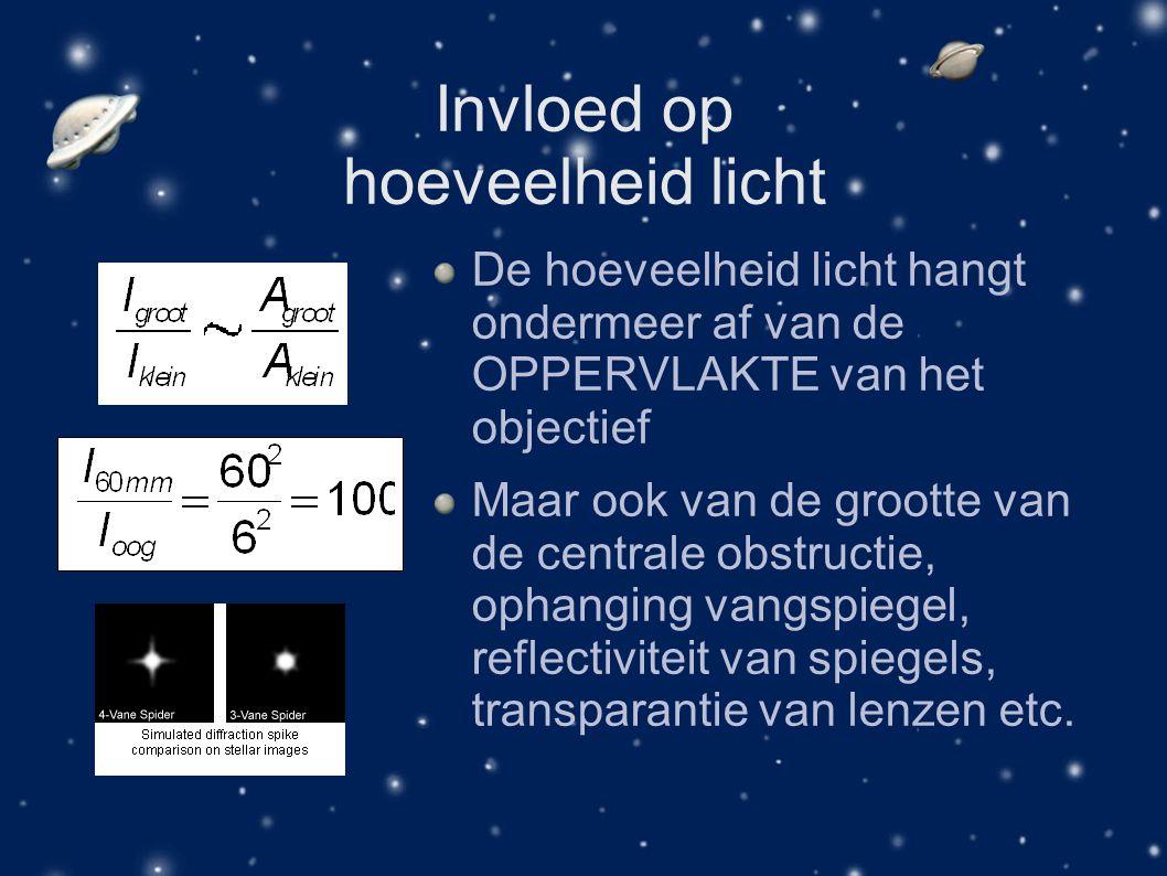 Invloed op hoeveelheid licht