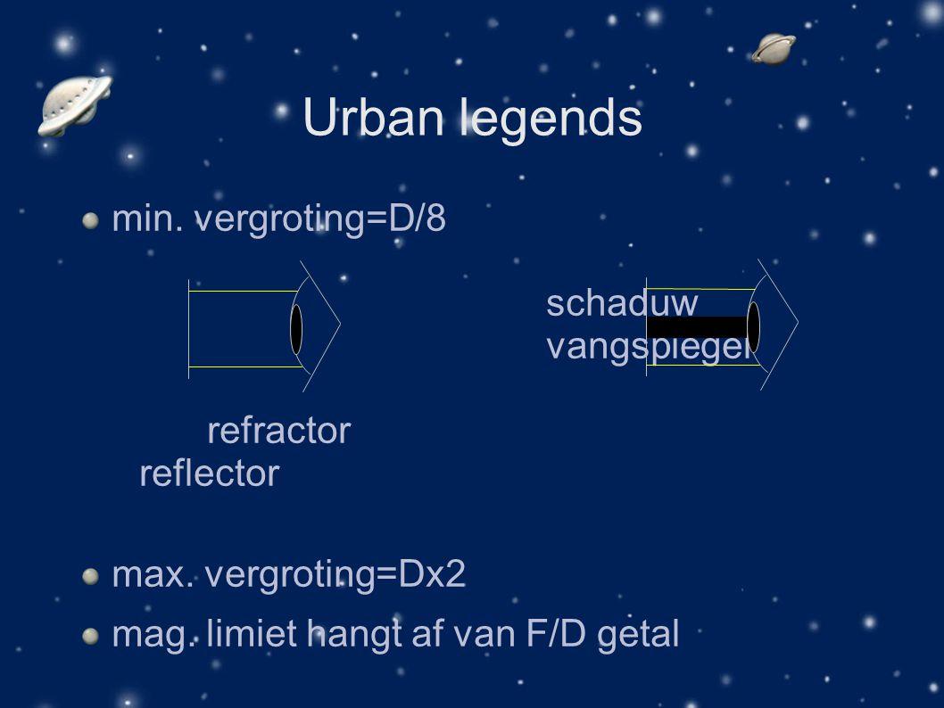 Urban legends min. vergroting=D/8 schaduw vangspiegel refractor reflector.