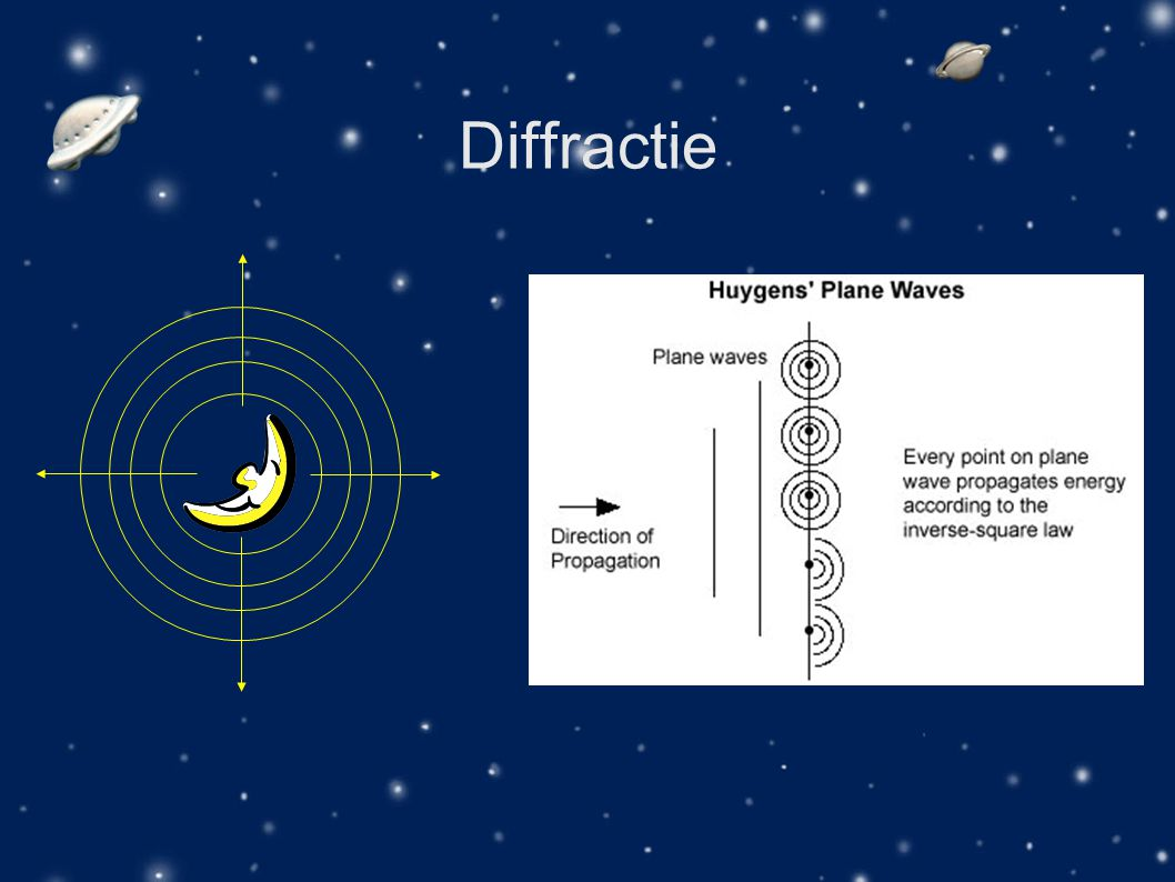 Diffractie