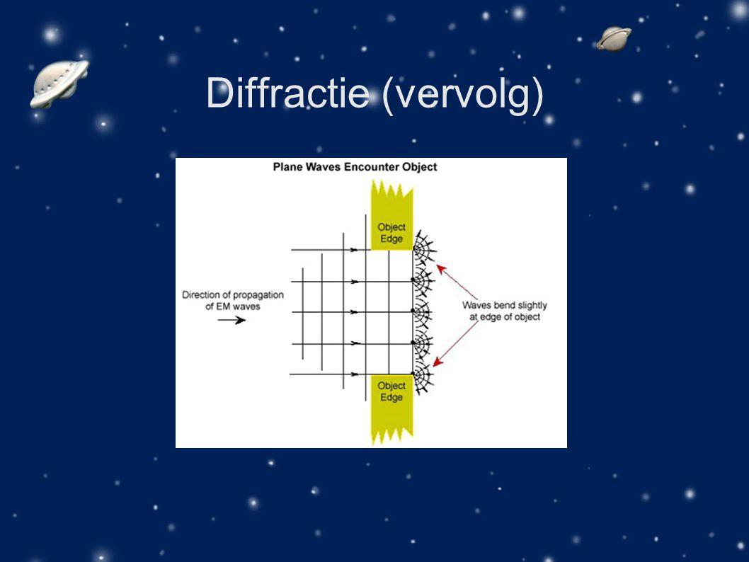 Diffractie (vervolg)