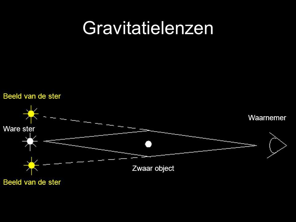 Gravitatielenzen Beeld van de ster Waarnemer Ware ster Zwaar object