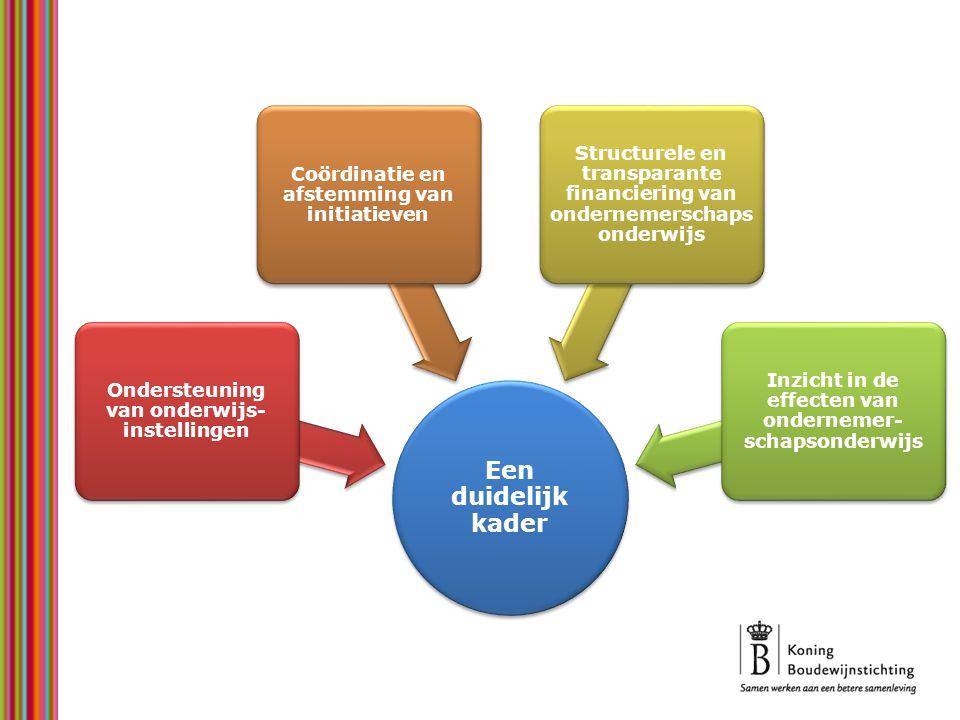 Een duidelijk kader Ondersteuning van onderwijs-instellingen. Coördinatie en afstemming van initiatieven.