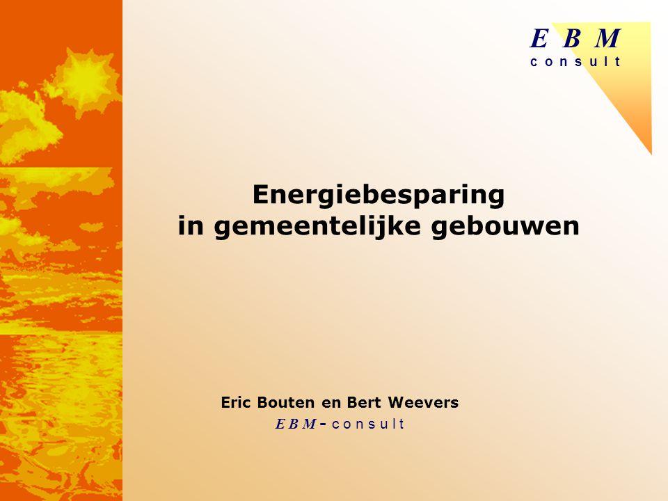 Energiebesparing in gemeentelijke gebouwen