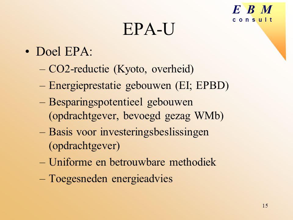 EPA-U Doel EPA: CO2-reductie (Kyoto, overheid)