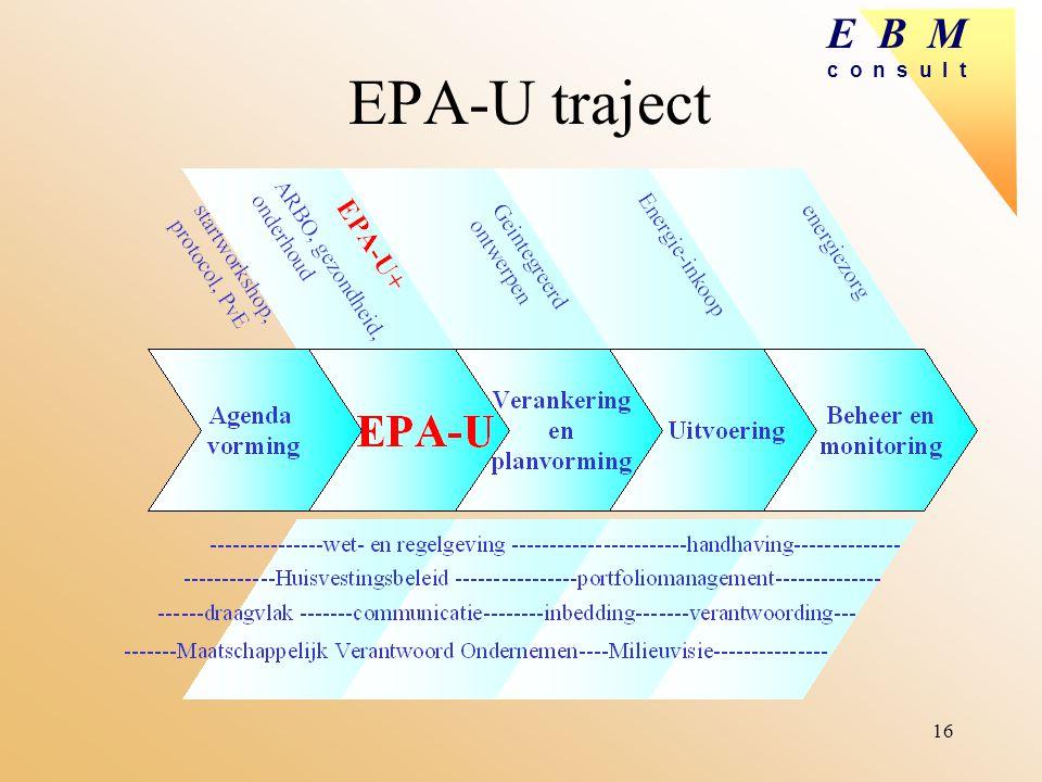 EBM-Consult 5-4-2017 EPA-U traject stkg