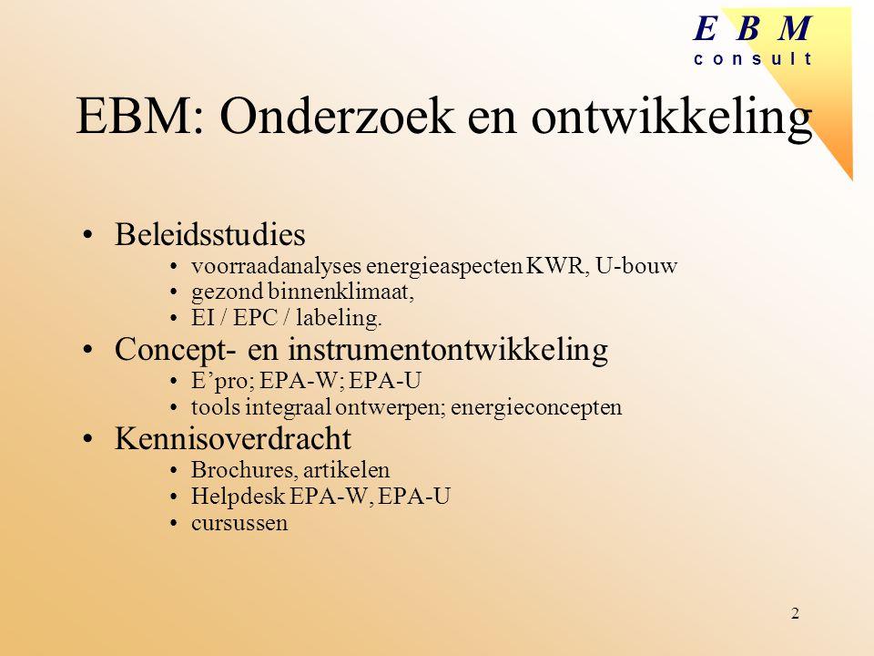 EBM: Onderzoek en ontwikkeling
