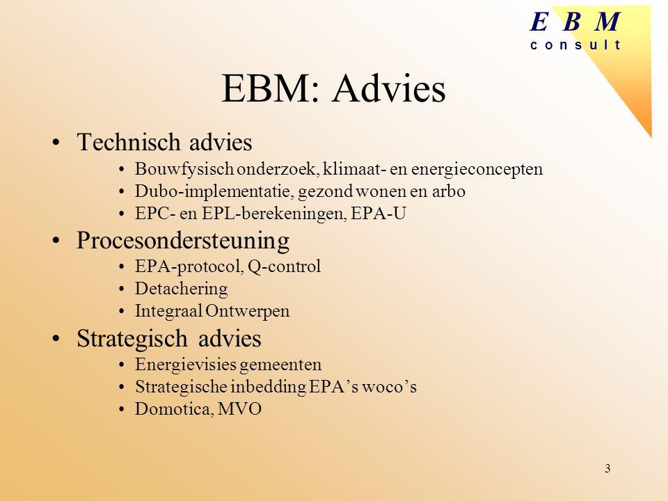 EBM: Advies Technisch advies Procesondersteuning Strategisch advies