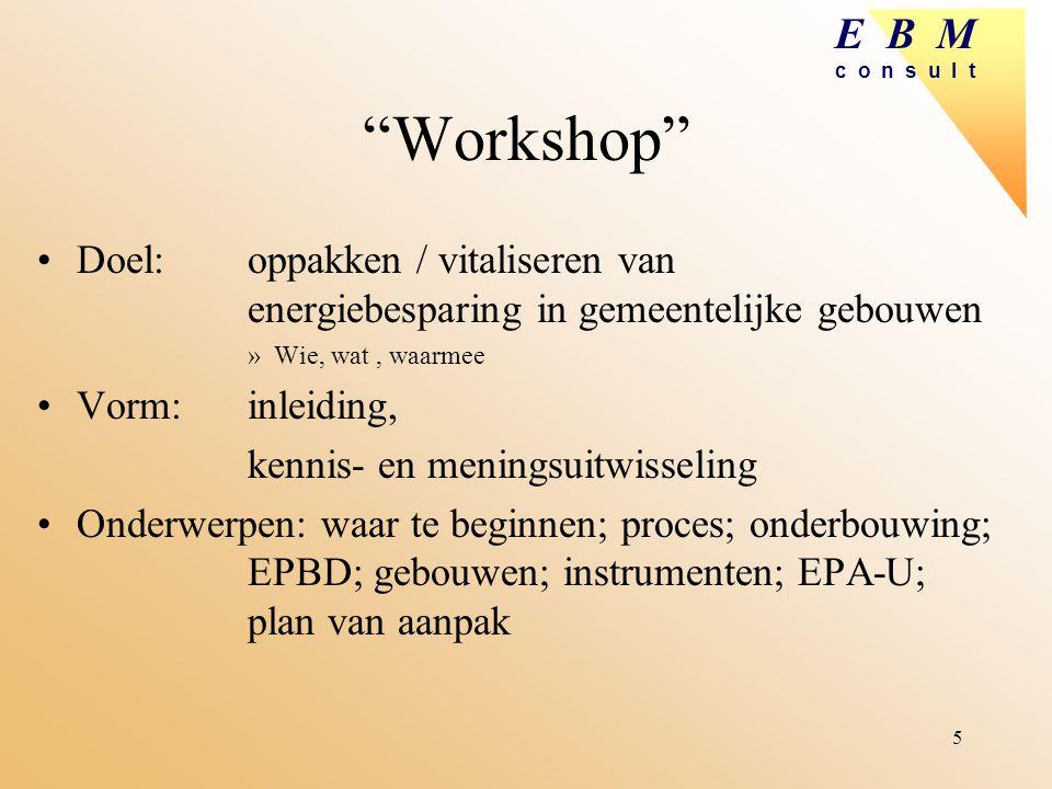 Workshop Doel: oppakken / vitaliseren van energiebesparing in gemeentelijke gebouwen. Wie, wat , waarmee.