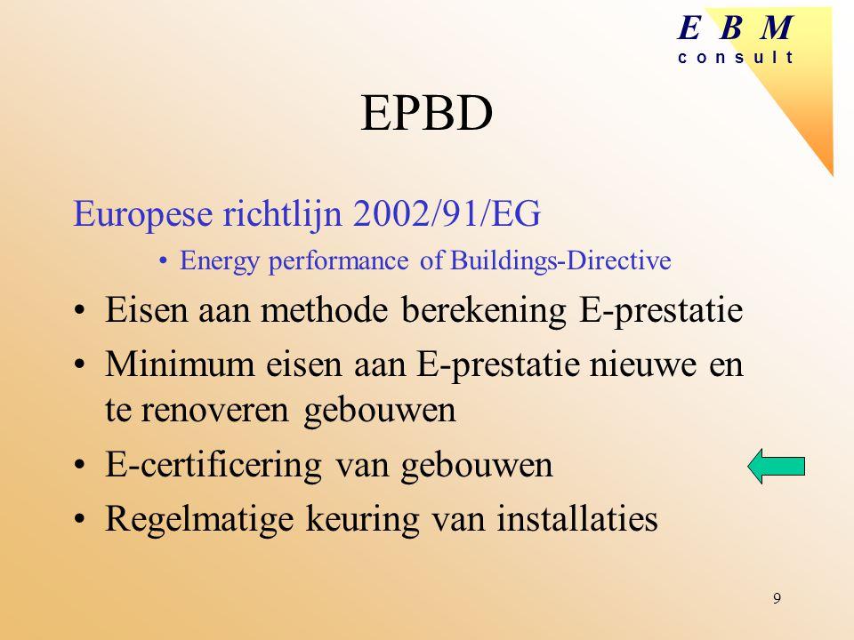 EPBD Europese richtlijn 2002/91/EG
