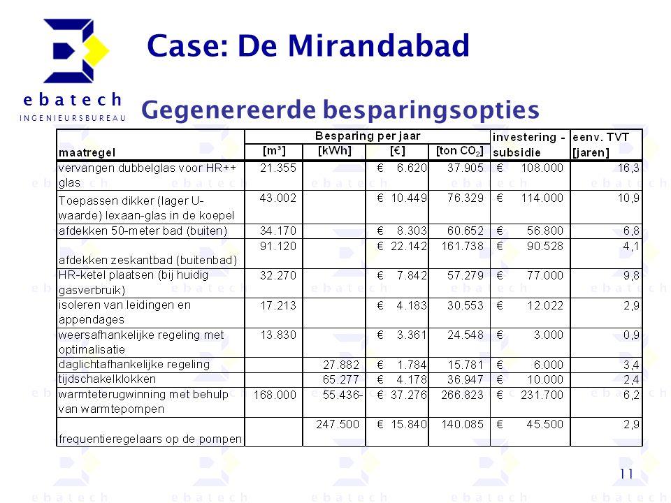 Case: De Mirandabad Gegenereerde besparingsopties
