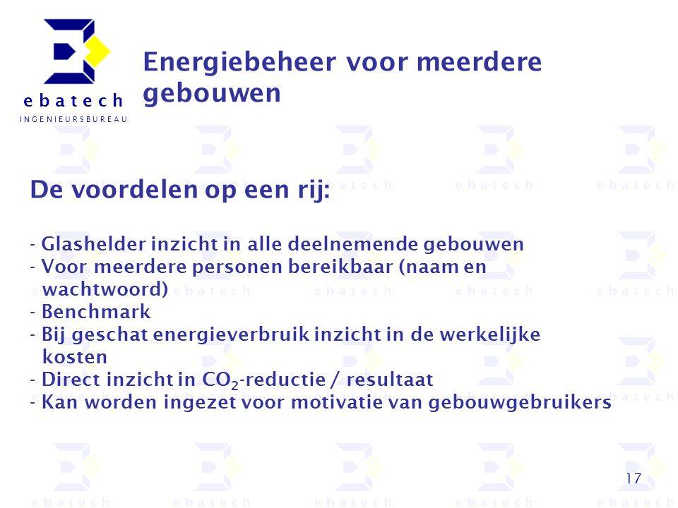 Energiebeheer voor meerdere gebouwen
