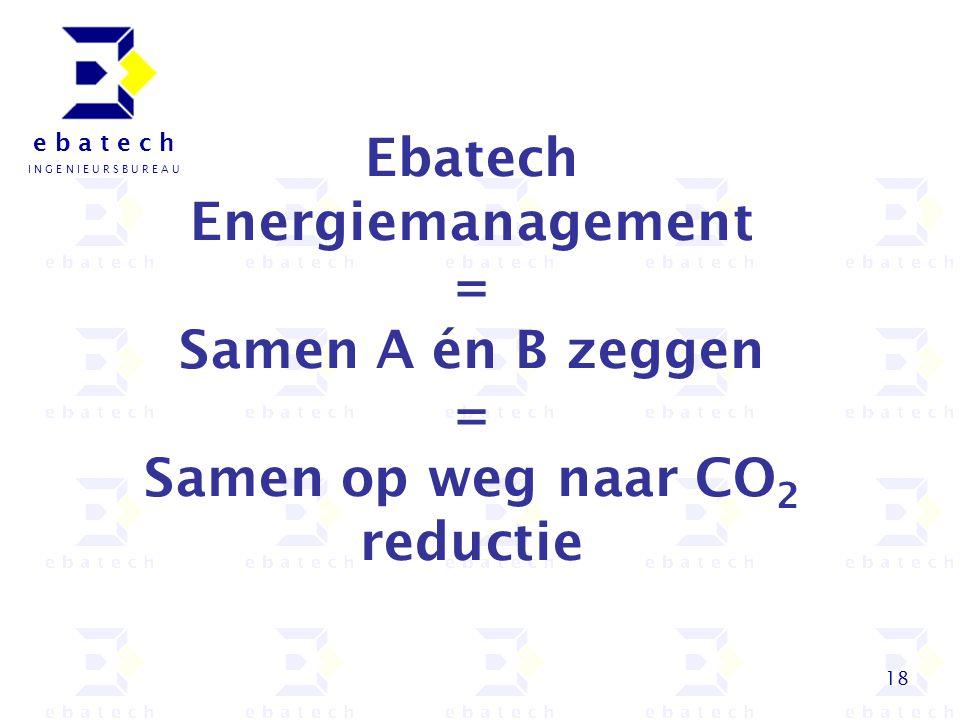 Ebatech Energiemanagement = Samen A én B zeggen = Samen op weg naar CO2 reductie