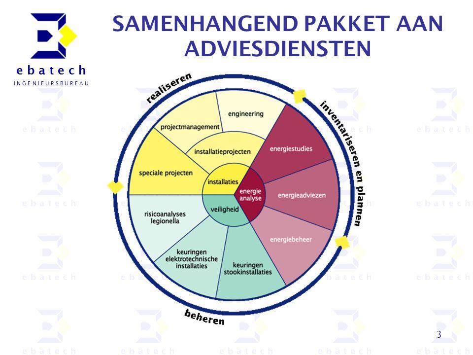 SAMENHANGEND PAKKET AAN ADVIESDIENSTEN
