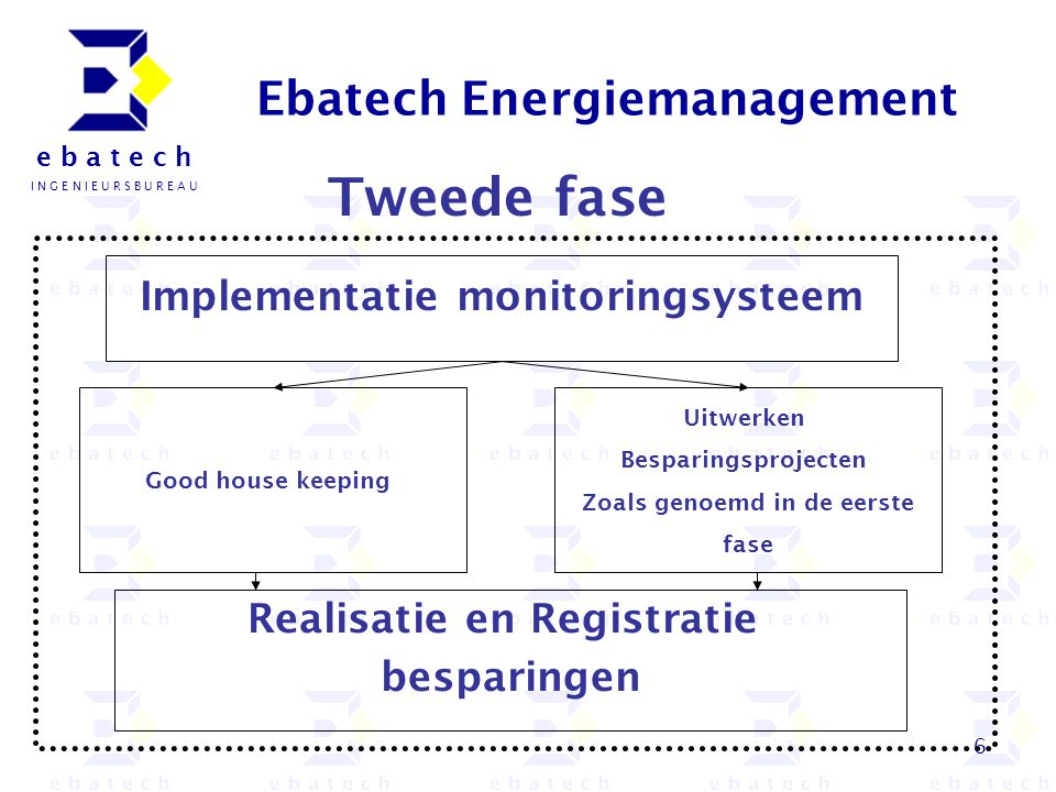 Ebatech Energiemanagement