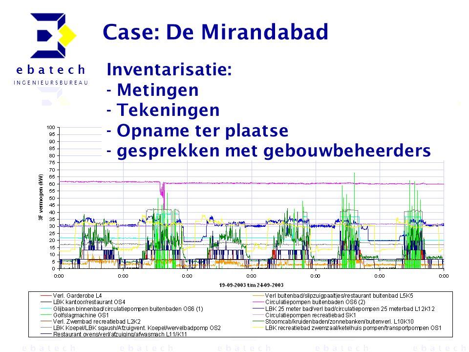 Case: De Mirandabad Inventarisatie: - Metingen - Tekeningen - Opname ter plaatse - gesprekken met gebouwbeheerders.