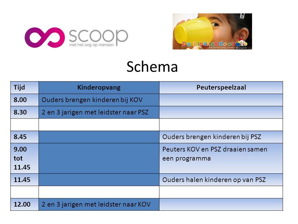 Schema Tijd Kinderopvang Peuterspeelzaal 8.00