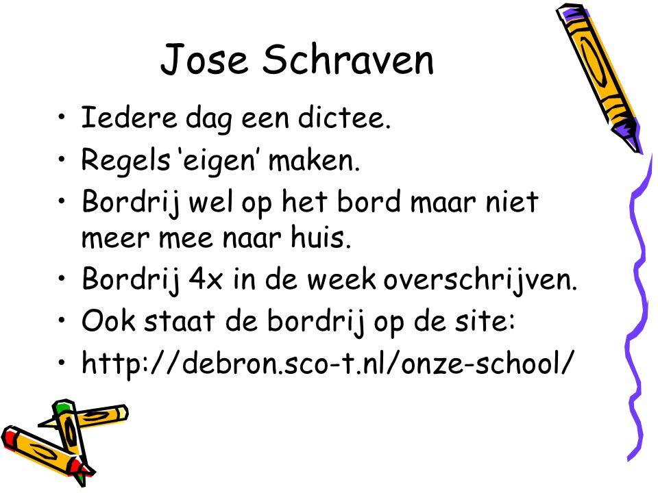 Jose Schraven Iedere dag een dictee. Regels 'eigen' maken.