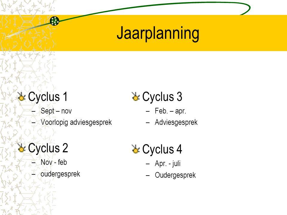 Jaarplanning Cyclus 1 Cyclus 3 Cyclus 2 Cyclus 4 Sept – nov