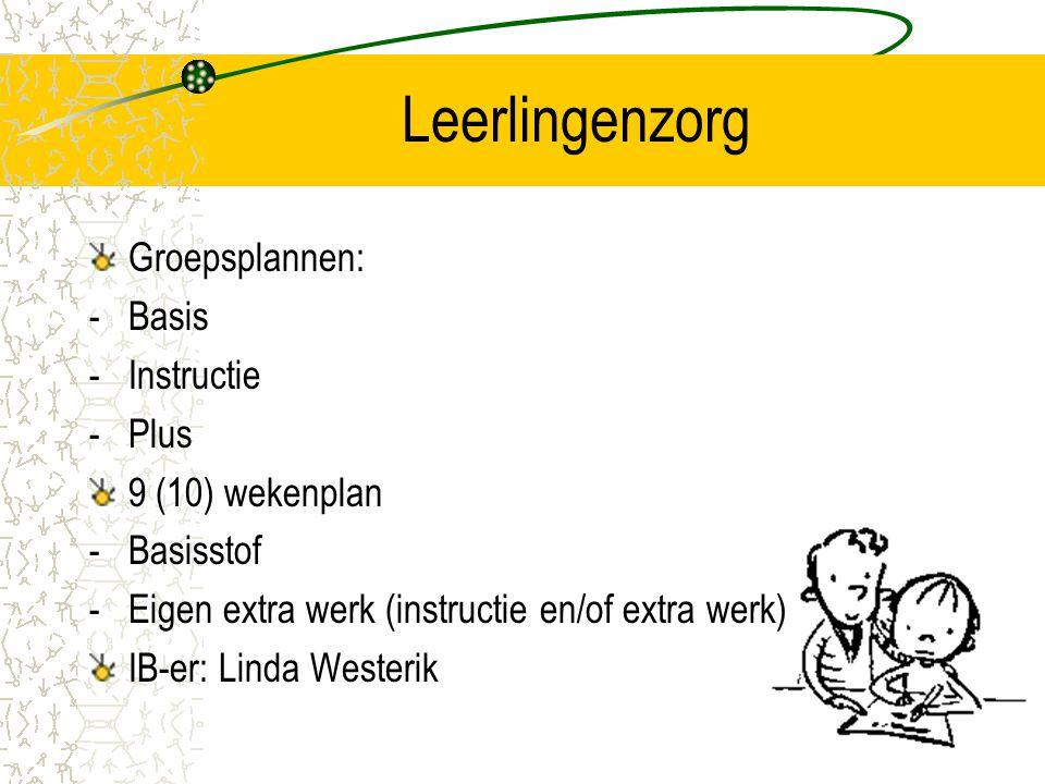 Leerlingenzorg Groepsplannen: Basis Instructie Plus 9 (10) wekenplan