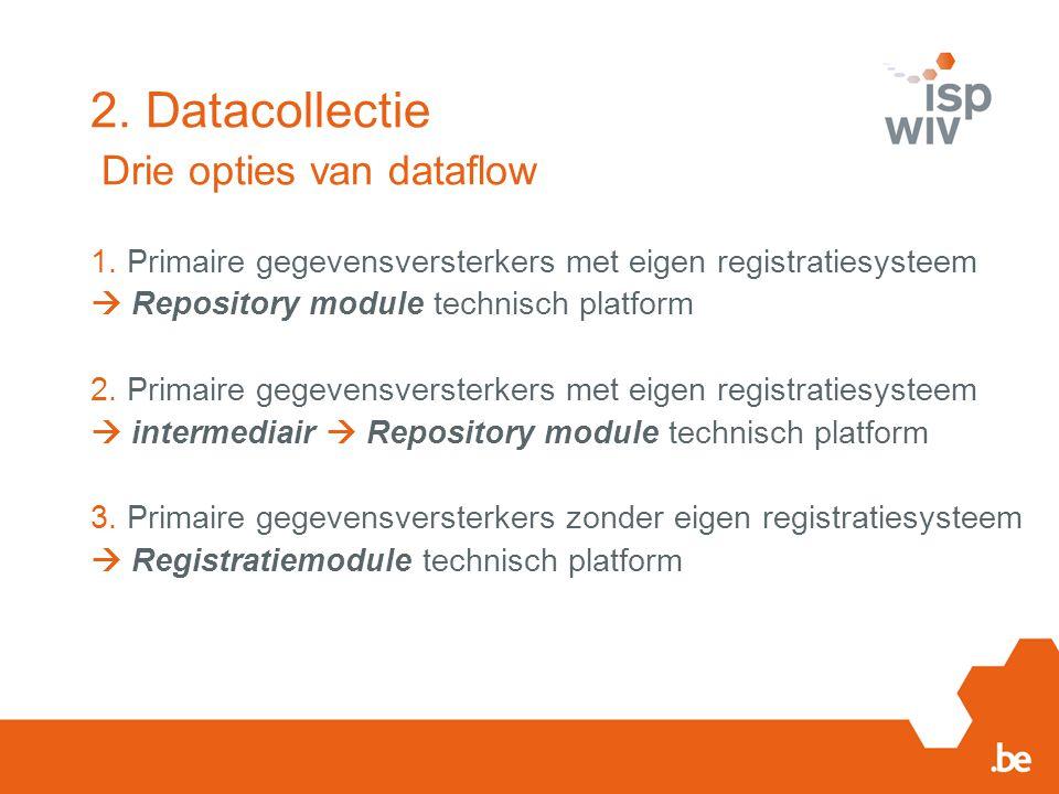 2. Datacollectie Drie opties van dataflow