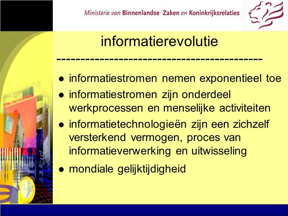 informatierevolutie -------------------------------------------