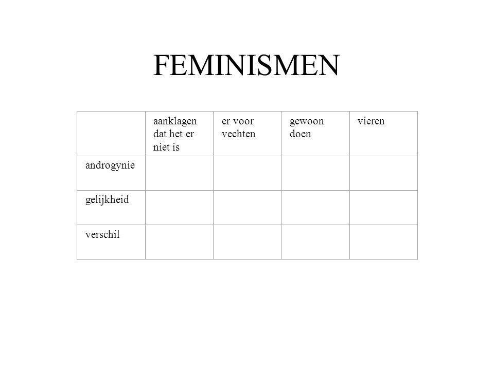 FEMINISMEN aanklagen dat het er niet is er voor vechten gewoon doen