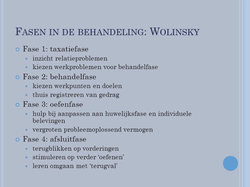 Fasen in de behandeling: Wolinsky