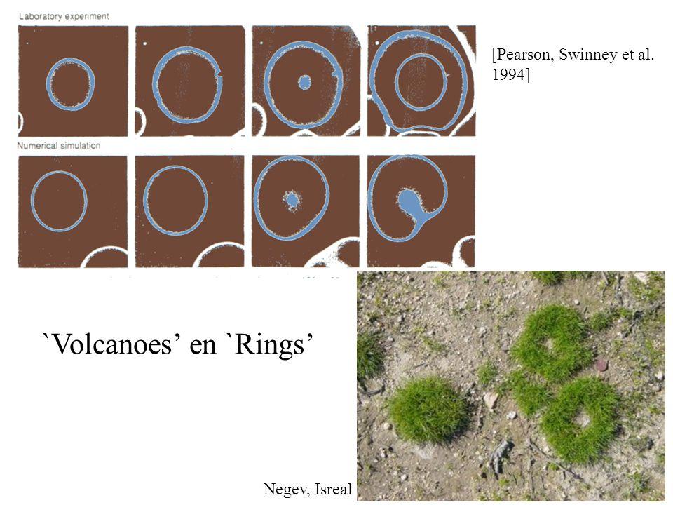 `Volcanoes' en `Rings'