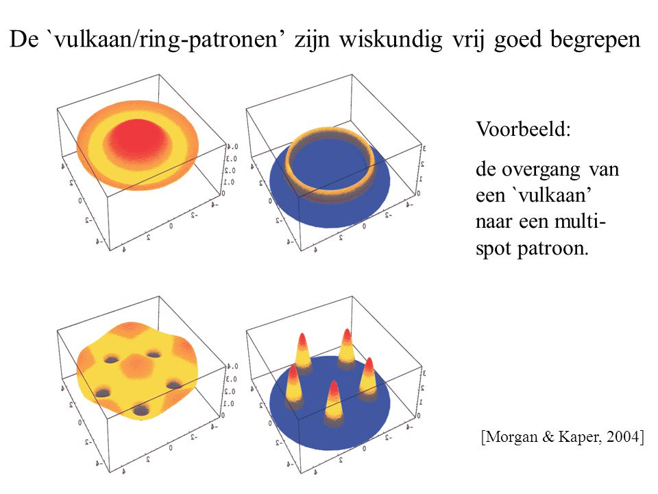 De `vulkaan/ring-patronen' zijn wiskundig vrij goed begrepen