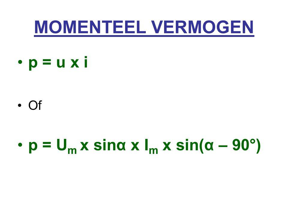 MOMENTEEL VERMOGEN p = u x i Of p = Um x sinα x Im x sin(α – 90°)
