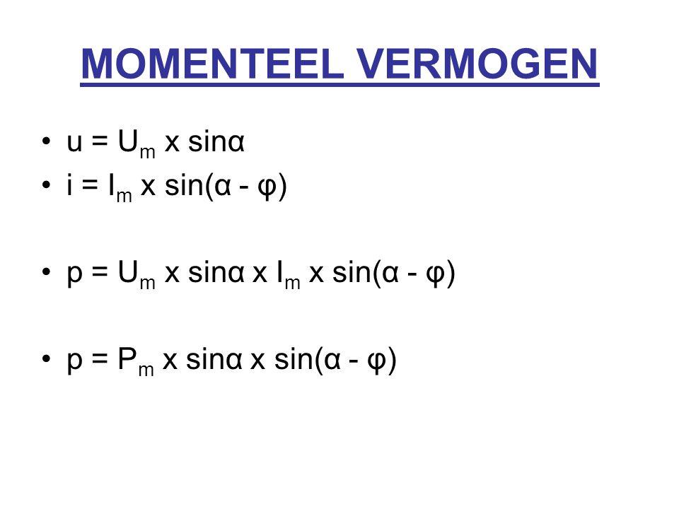 MOMENTEEL VERMOGEN u = Um x sinα i = Im x sin(α - φ)