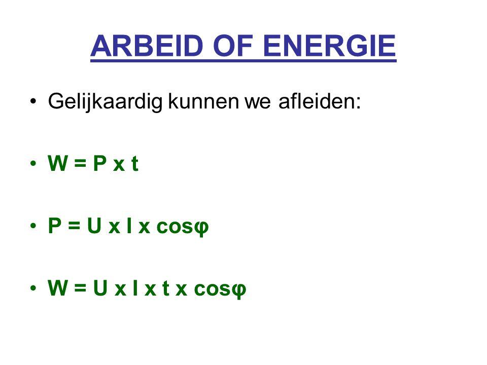 ARBEID OF ENERGIE Gelijkaardig kunnen we afleiden: W = P x t