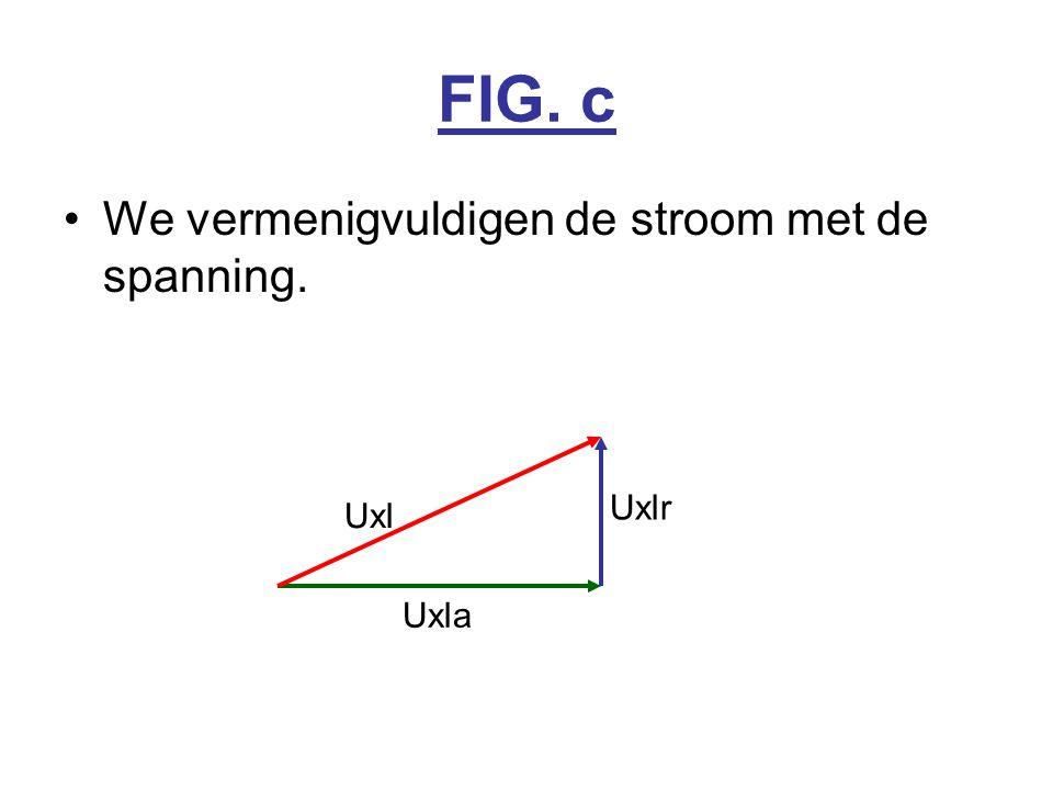 FIG. c We vermenigvuldigen de stroom met de spanning. UxIr UxI UxIa
