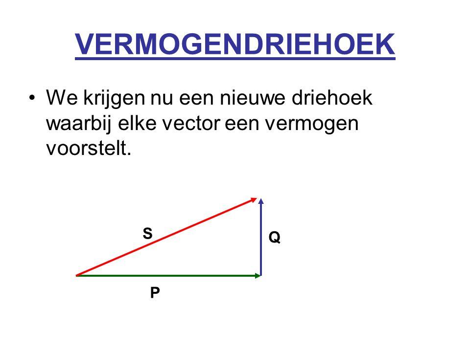 VERMOGENDRIEHOEK We krijgen nu een nieuwe driehoek waarbij elke vector een vermogen voorstelt. S. Q.