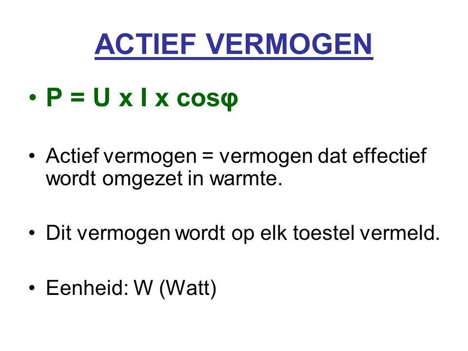 ACTIEF VERMOGEN P = U x I x cosφ