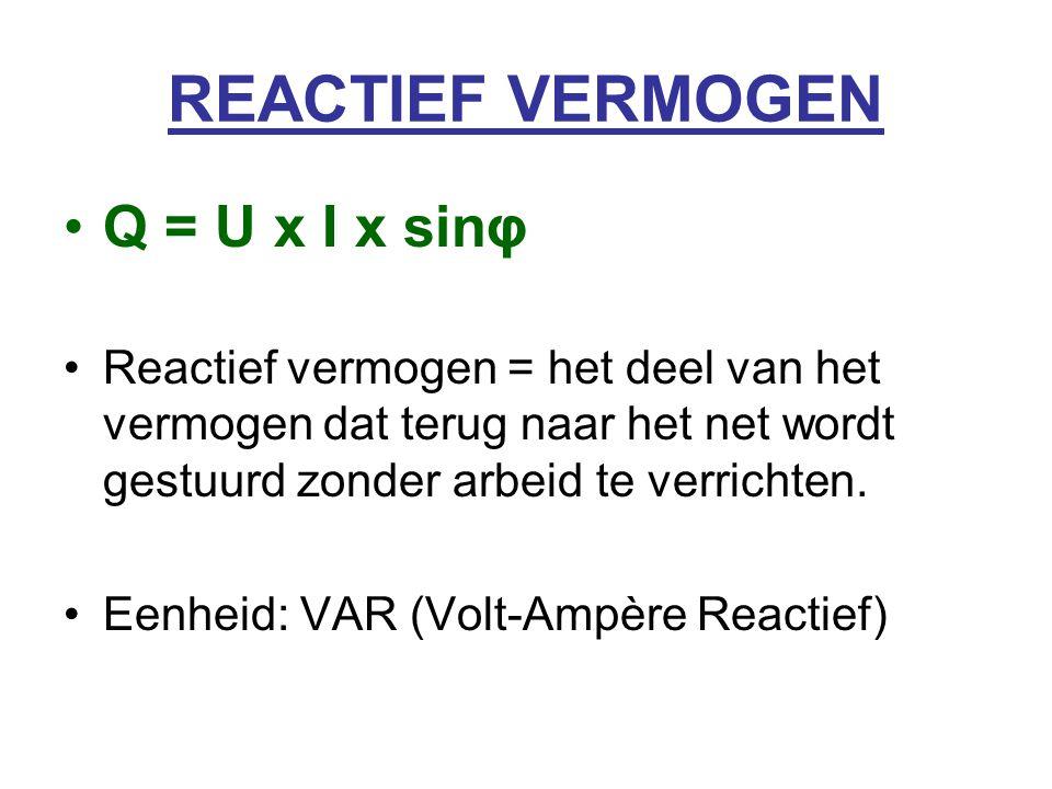 REACTIEF VERMOGEN Q = U x I x sinφ