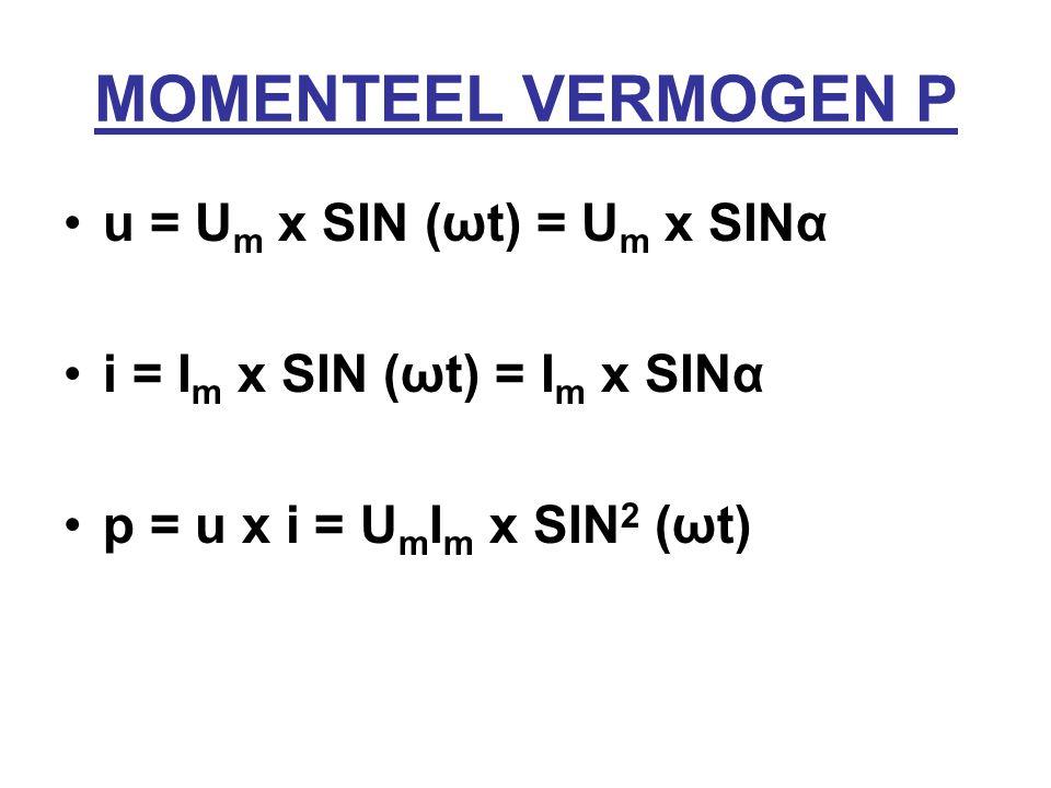 MOMENTEEL VERMOGEN P u = Um x SIN (ωt) = Um x SINα