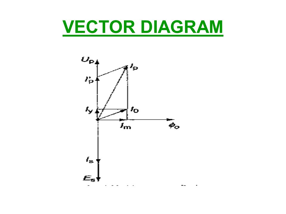 VECTOR DIAGRAM