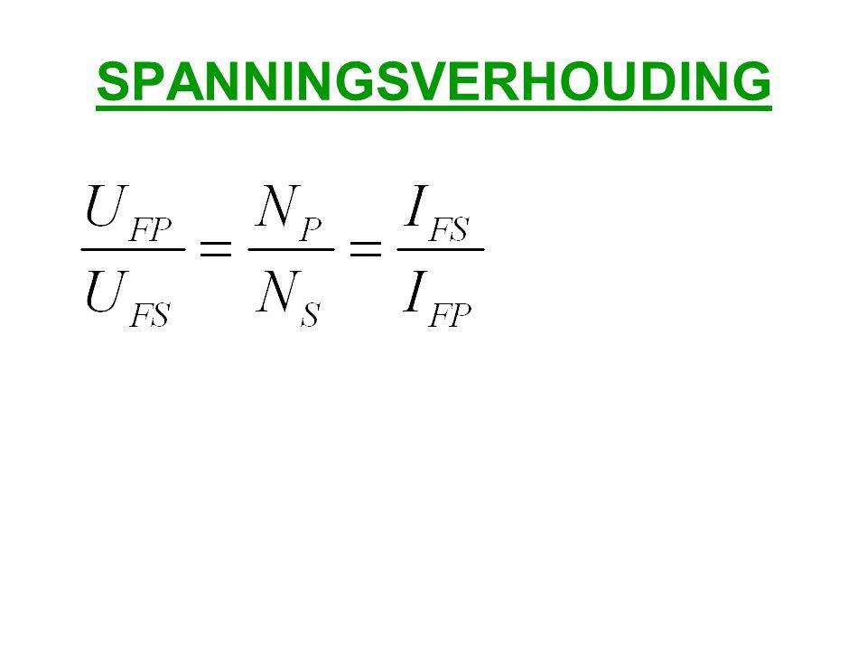SPANNINGSVERHOUDING