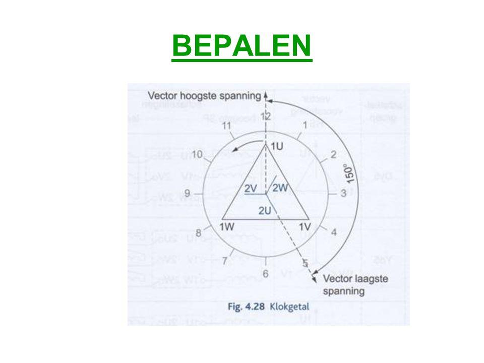 BEPALEN