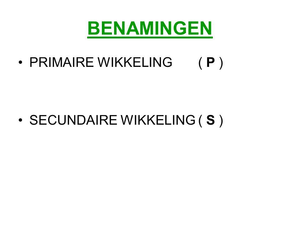 BENAMINGEN PRIMAIRE WIKKELING ( P ) SECUNDAIRE WIKKELING ( S )