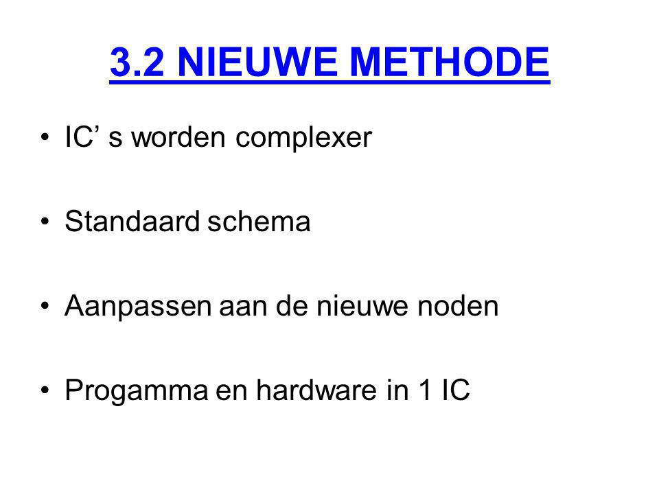3.2 NIEUWE METHODE IC' s worden complexer Standaard schema