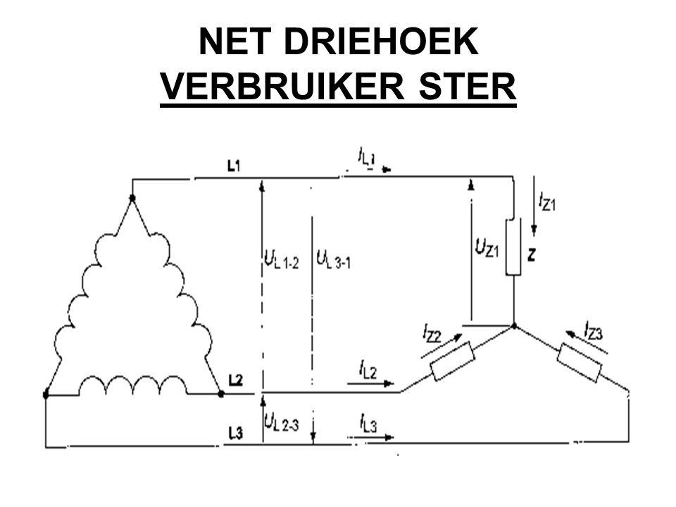NET DRIEHOEK VERBRUIKER STER