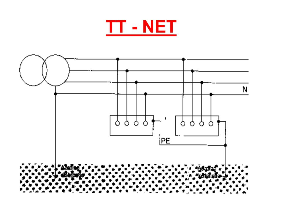TT - NET