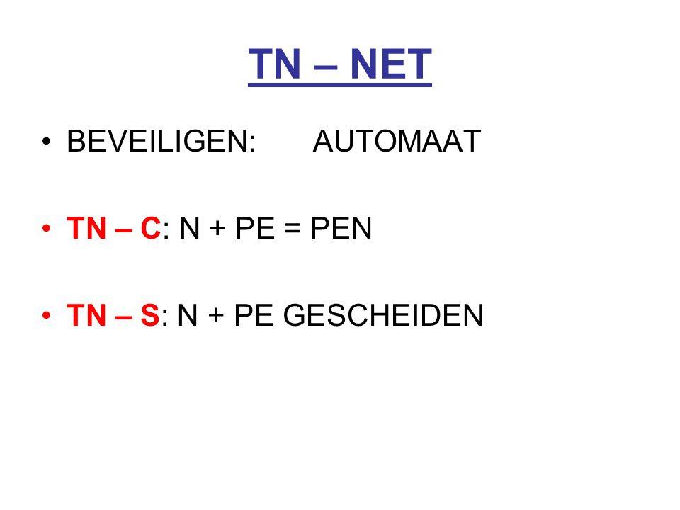 TN – NET BEVEILIGEN: AUTOMAAT TN – C: N + PE = PEN
