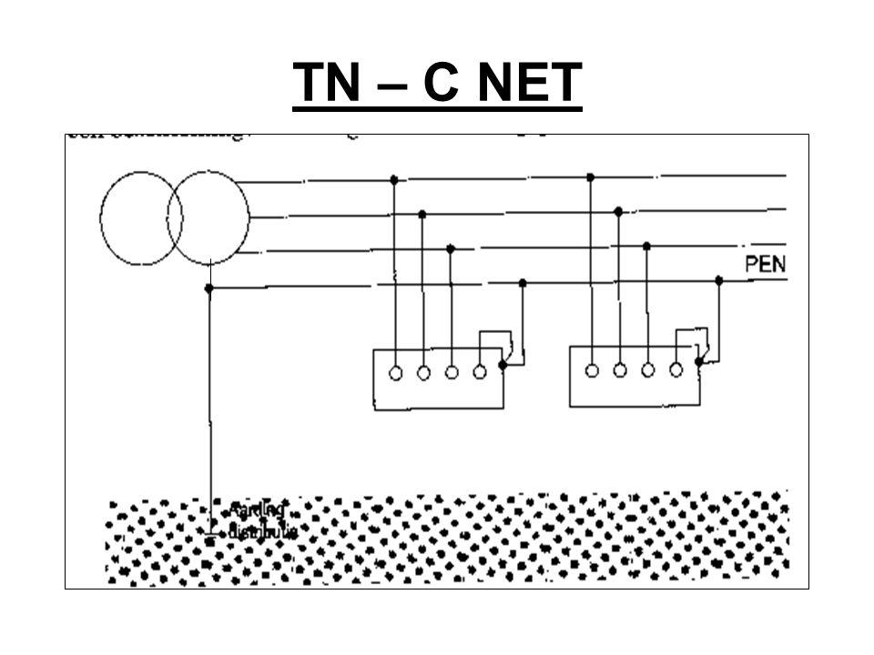 TN – C NET